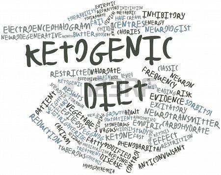Brûler plus de graisse : le régime cétogène (Ketogenic diet)