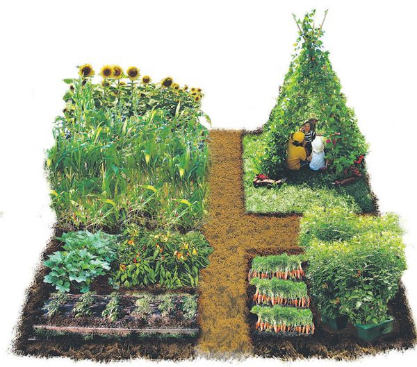 a family garden plan that will get keep kids engaged