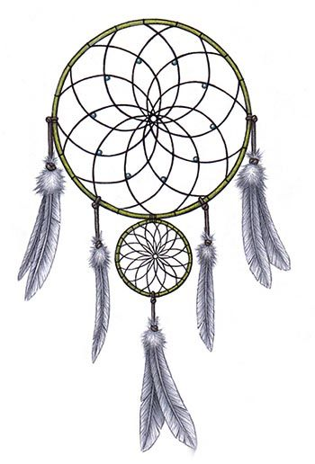 Spider woman is linked with Dream Catchers - During dream time we remove part of our consciousness from physical reality and venture off through 'her' web experiencing that which we cannot understand with our physical consciousness. http://www.crystalinks.com/spiderwoman.html