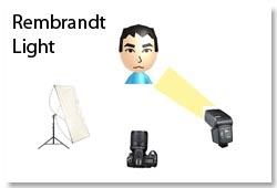 Rembrandt light