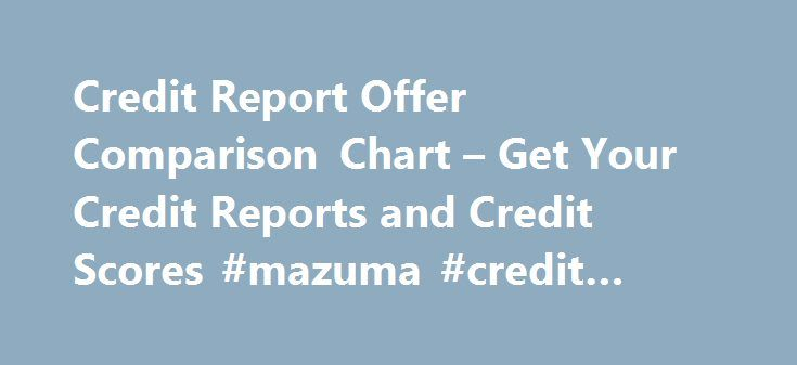 Credit Report Offer Comparison Chart – Get Your Credit Reports and Credit Scores #mazuma #credit #union http://credit-loan.nef2.com/credit-report-offer-comparison-chart-get-your-credit-reports-and-credit-scores-mazuma-credit-union/  #credit report companies # Credit Report Comparison Chart – Companies Offering Free Credit Reports and Scores Credit Reports Comparison Chart Last Updated: October 2015 FreeScoreConnect Free Experian Credit Score Free 7-day Trial Membership Free 3-in-1 Credit…
