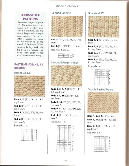 Knitting Techniques : knitting stitches knitting techniques Pinterest