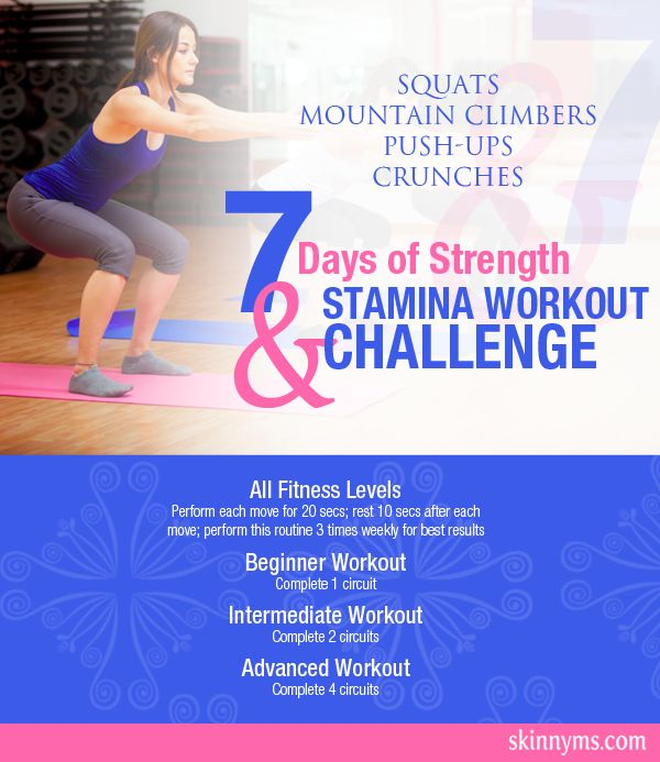 Did you know that you can noticeably improve your strength and stamina in only 7 days? This total body workout combines endurance training with cardio for a highly effective workout routine! #strength #stamina #workout