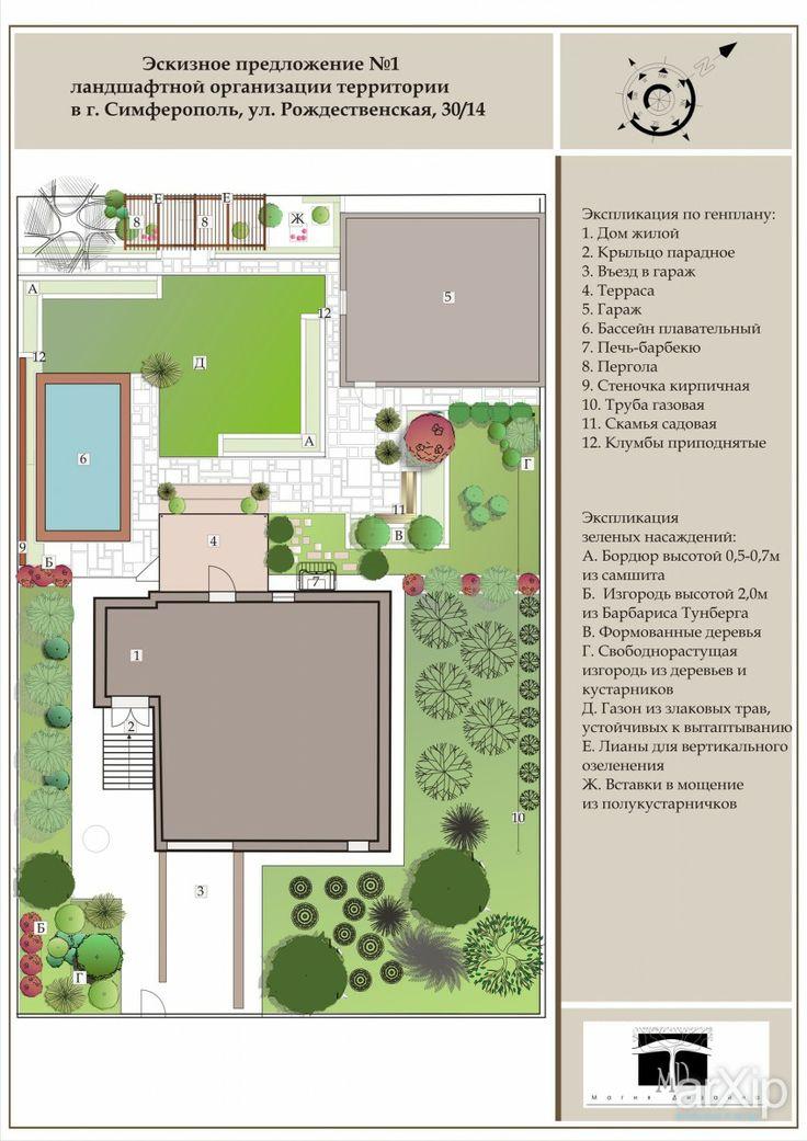 Эскизный проект Классика и современность: ландшафтный дизайн, регулярный…