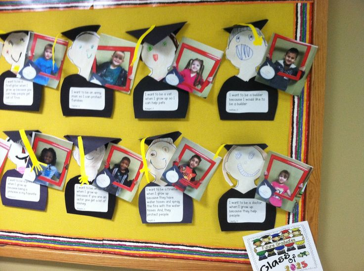 "End of the year bulletin board writing and craft: ""When I grow up I want to be a ...."" Great for display during kindergarten graduation."