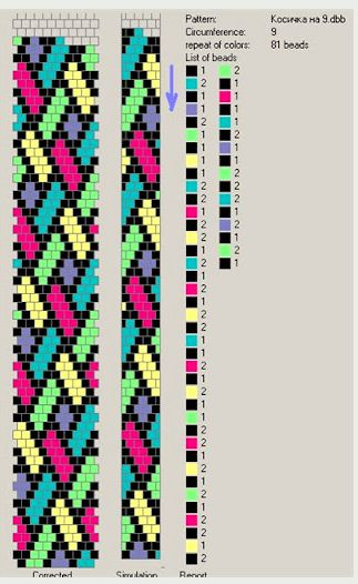 mallow bead list