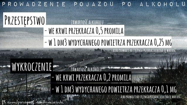 Prowadzenie pojazdu po alkoholu. Przestepstwo a wykroczenie. www.adwokat-sarzynski.pl. Tarnobrzeg, Sandomierz, Stalowa Wola, Nowa Dęba.