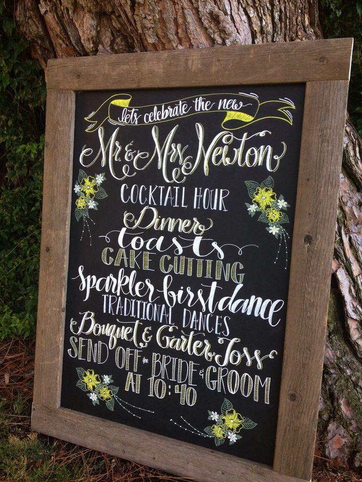 DIY Wedding Chalkboard!