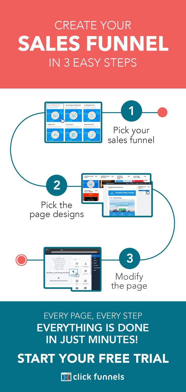 Easily Create Sales Funnels Today https//www