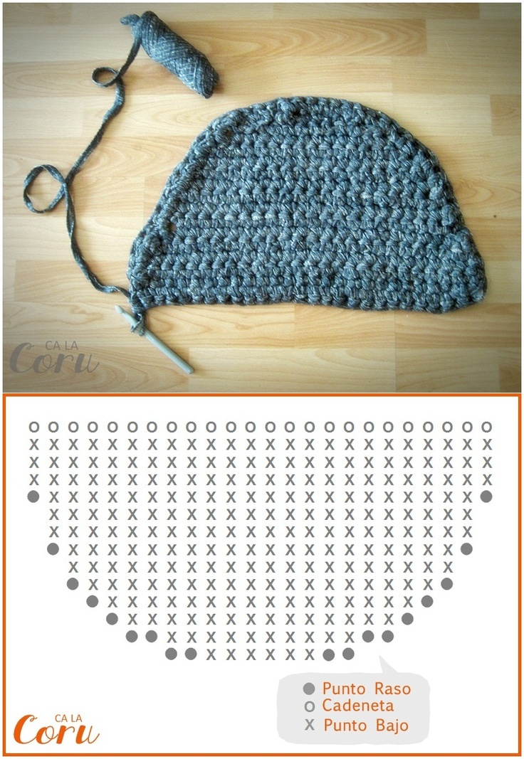 Moderno Crochet Patrón De La Bolsa Tutorial Composición - Manta de ...