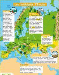 Les montagnes de l'Europe