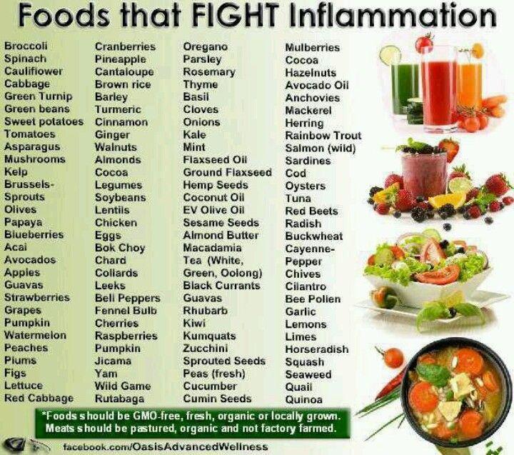 Gout egg diet