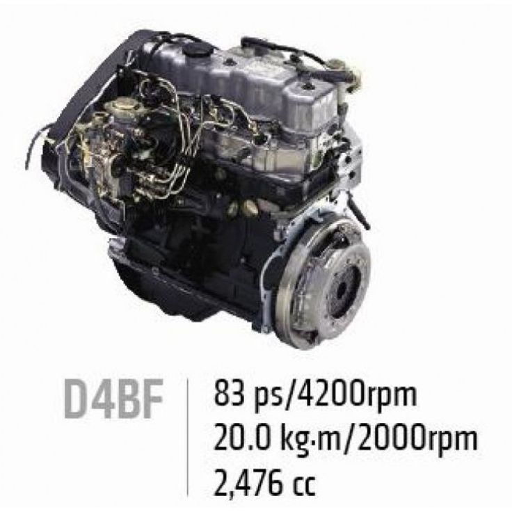 ITEM: New engine diesel  D4BF EURO-2-3 assy-sub set  from Mobis manufacture  Engine Name: 21101-D4BF  Displacement cc: 2476 (2.5 liters),  Power 83Hp(58kVt),  Price: 1699.00