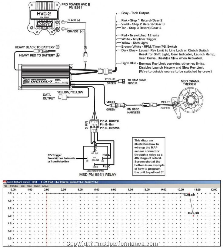 New Msd 7531 Wiring Diagram In 2020 Diagram Wire About Me Blog