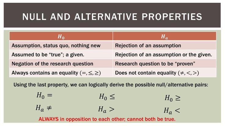 statistics and null hypothesis Get the full course at:   the student will learn how to write the null and alternate hypothesis as part of a hypothesis test in sta.