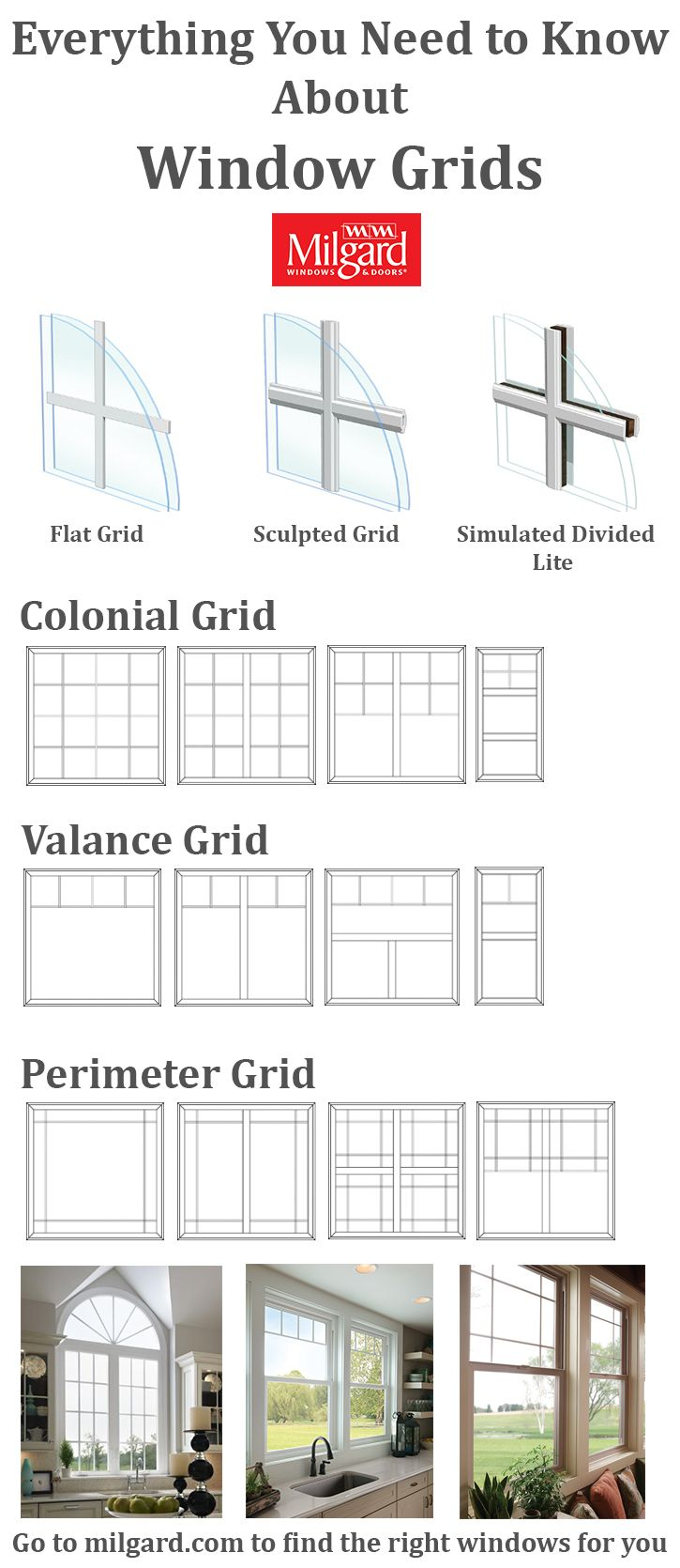 Doors type how to select doors and windows biytoday for Types of windows
