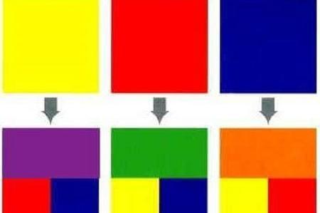 Saper mescolare in maniera corretta i colori è davvero fondamentale, specialmente nel momento in cui si è alle prese con la realizzazione di un dipinto (o un qualsiasi disegno) e ci si rende conto che un colore è terminato o che non disponiamo di quella determinata tonalità che tanto ci servirebbe. Come sopperire a questo problema? La soluzione è semplicissima e alla portata di tutti quanti. Vediamo, di seguito, come mescolare tra loro alcuni dei principali colori.
