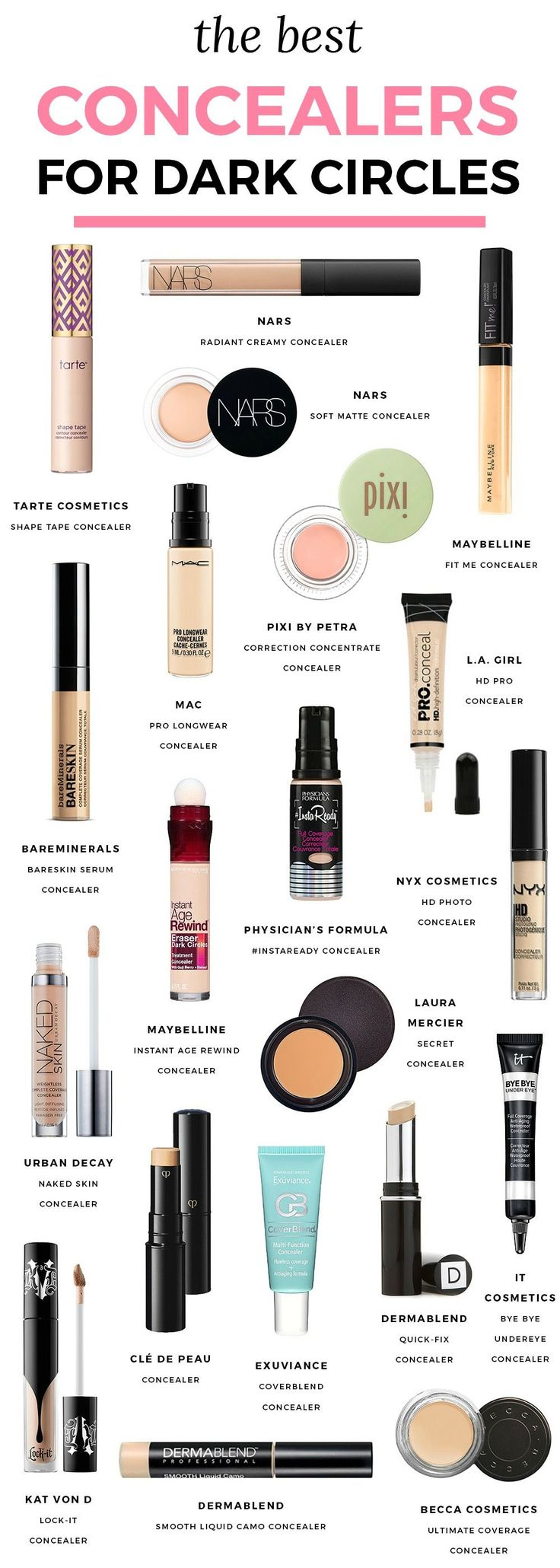 The best concealers for under eye circles and blemishes in every price range that provide full coverage for dark circles and spots. | Best concealers, best makeup, ride or die makeup, favorite makeup, favorite concealers, concealer for dark circles, beauty secrets, beauty tips, makeup artist favorite concealers, Tarte Shape Tape, NARS Radiant Concealer, Maybelline Fit Me, color correcting concealer, Florida beauty blogger Ashley Brooke Nicholas