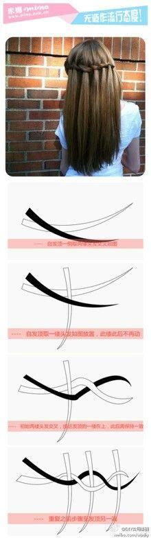 *Waterfall Braid for long hair tutorial.