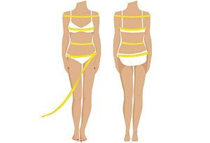 Find your body shape! a realistic walk through with how to measure. Be truthful though and don't cheat yourself, you should dress for your true shape!
