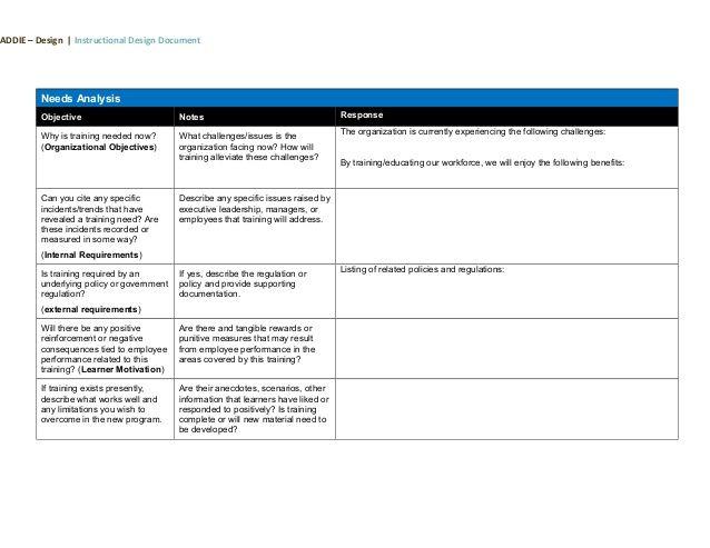 Course Analysis Template Google Search Templates Manual Design