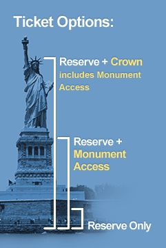 Statue of Liberty crown tour - $20 adults $12 kids