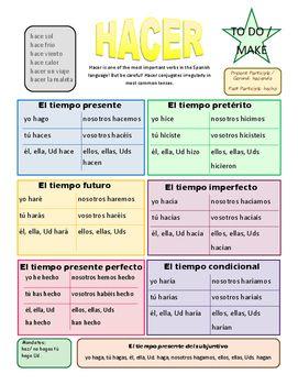 HACER verb summary sheet by Erin Walsh | Teachers Pay Teachers