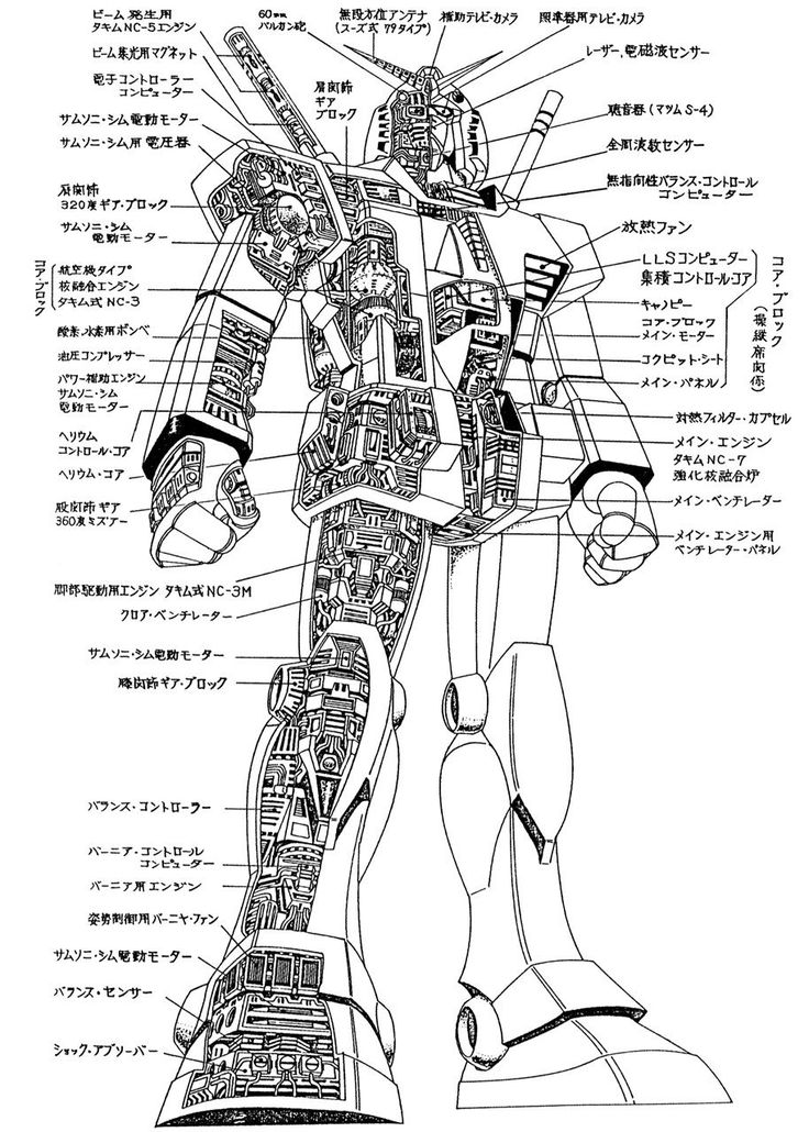 158 best tasar images on pinterest architecture drawings gundam guy gundam art rx 78 2 gundam blueprint malvernweather Images