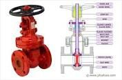 Gate Valves, Gate Valves manufacturers, suppliers, dealers, exporters and importers in india