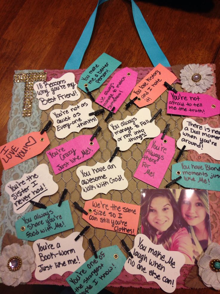 So i saw this idea here on pinterest and i absolutely love for A perfect gift for a friend