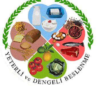 Diyetim benim her şeyim: Kilo vermek sağlıklı beslenme kuralları ile daha k...