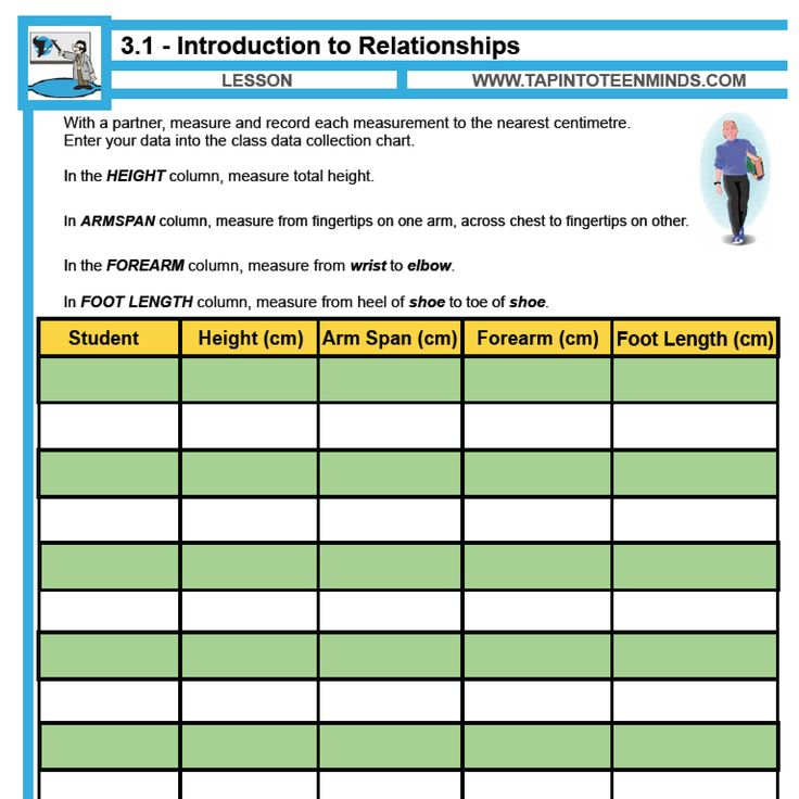 3.1 - Introduction to Relationships | Get MFM1P Grade 9 Applied Math Help by accessing resources related to scatter plots and two-variable data management.