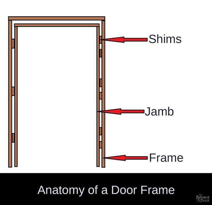 best 25 pantry door organizer ideas on pinterest pantry