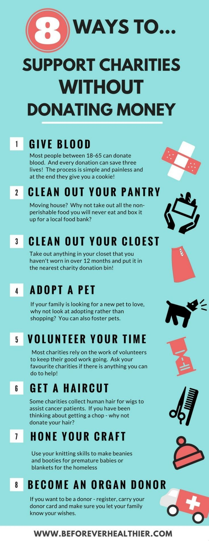 8 Ways To Support Charities Without Donating Money Charity Support Charity Work Ideas Charity Work Keep track of charitable donations