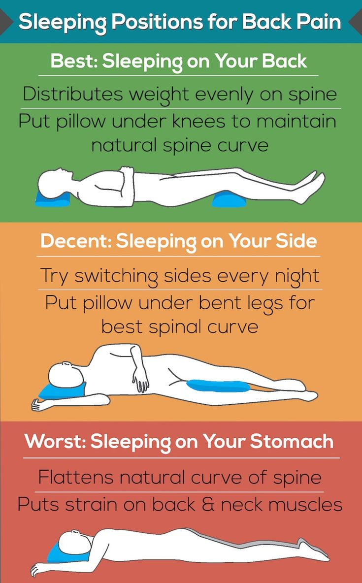 Best Pillow For Sciatica Pain