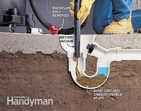 How To Unclog A Drain Drain Repair Mechanical Room