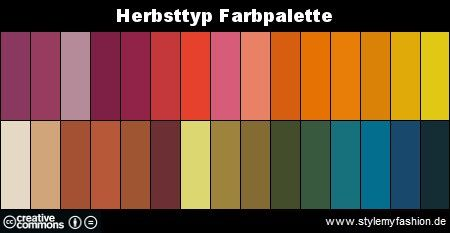 Infografik: Farbpalette Farben Herbsttyp   Style my Fashion