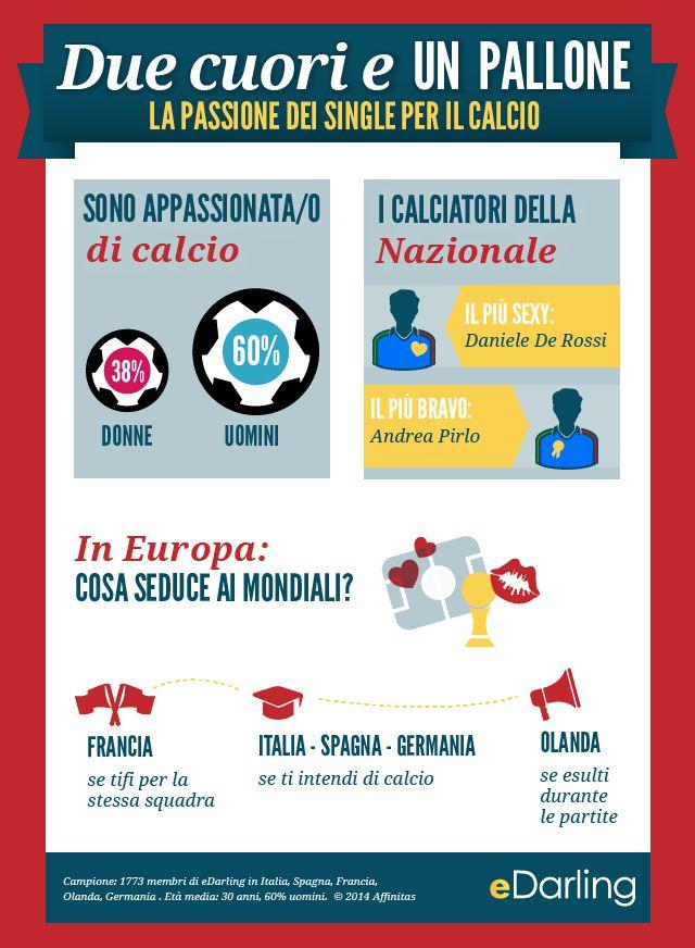 #infografica Due cuori e un pallone - La passione dei single per il calcio