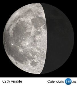 Fases de la luna 2015 & 2016