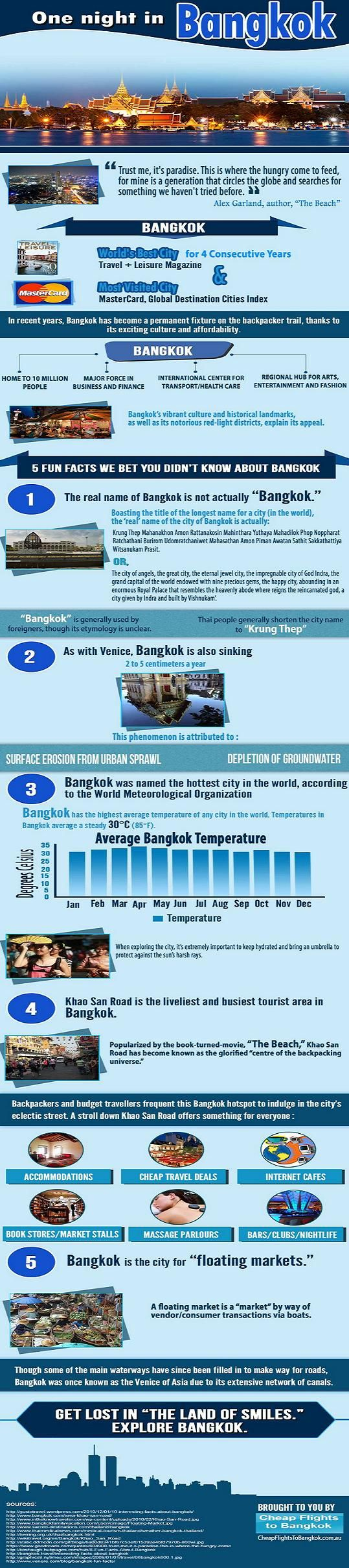 """Hottest city in the world!""One Night In Bangkok #Infographic #Bangkok #Travel"