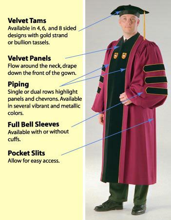 37 best Sewing: Academic robes images on Pinterest | Sewing ...
