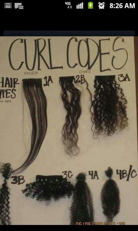For The Most Part Curl Pattern Is A 3 C But I Ve Been So