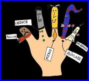 I remember having to learn to name each finger in Italian as a very young girl! To this day I find it fun to name them each very quickly! Kiss me I'm Italian