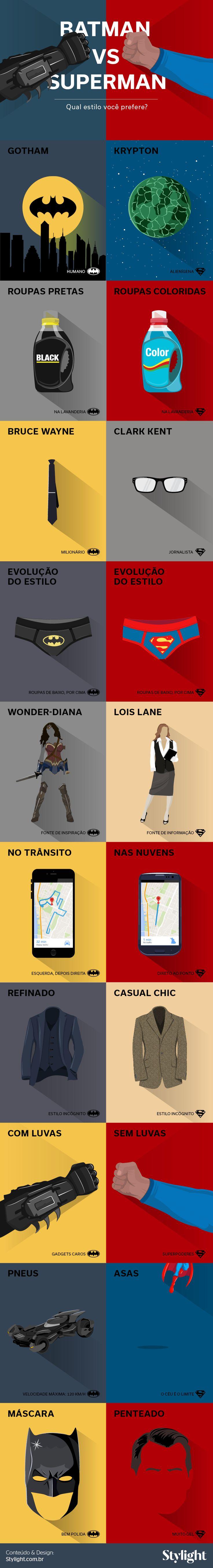 Batman vs Superman - Qual estilo você prefere? | Stylight
