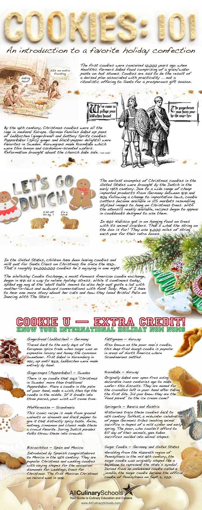 Fun facts about Christmas cookie recipes