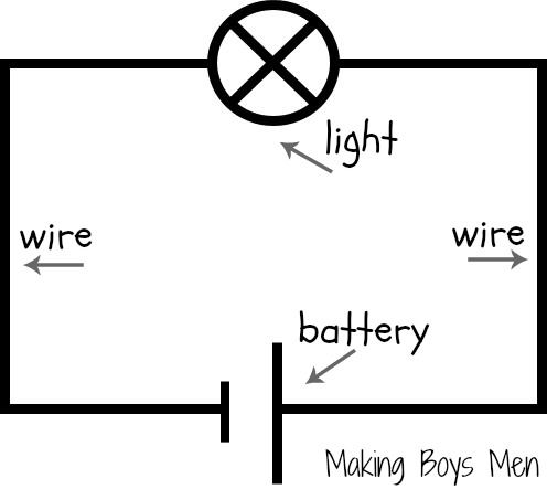 Simple Light Circuit Great For Teaching Kids The Basics