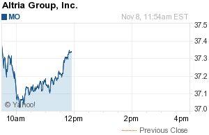 Altria Group Inc. (MO)