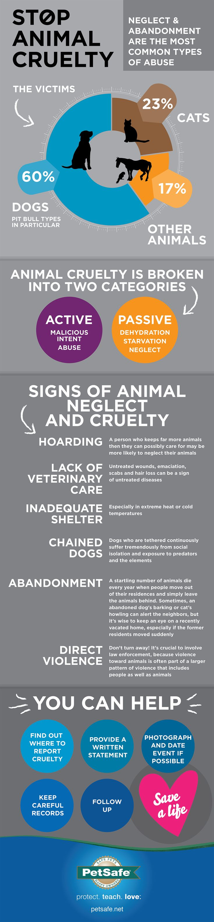 Help Prevent Animal Cruelty and pease live vegan because food animals suffer extreme abuse, live transport, violent slaughter and barren deprived lives. [ humaneproject.com ]