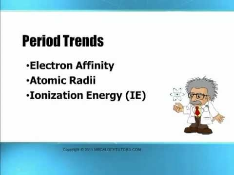Chemistry - Electronegativity, Ionization Energy and Other Periodic Table Trends