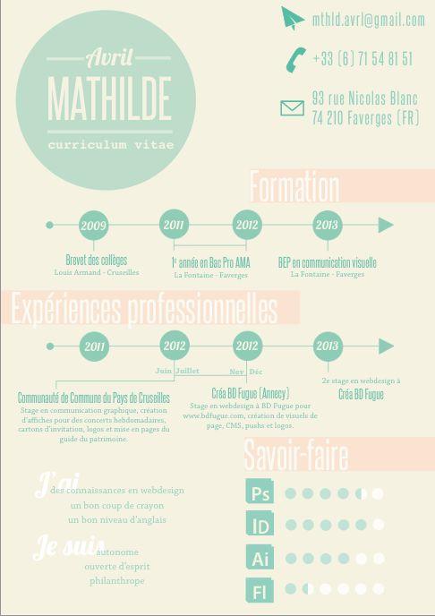 Curriculum vitae - design 2014